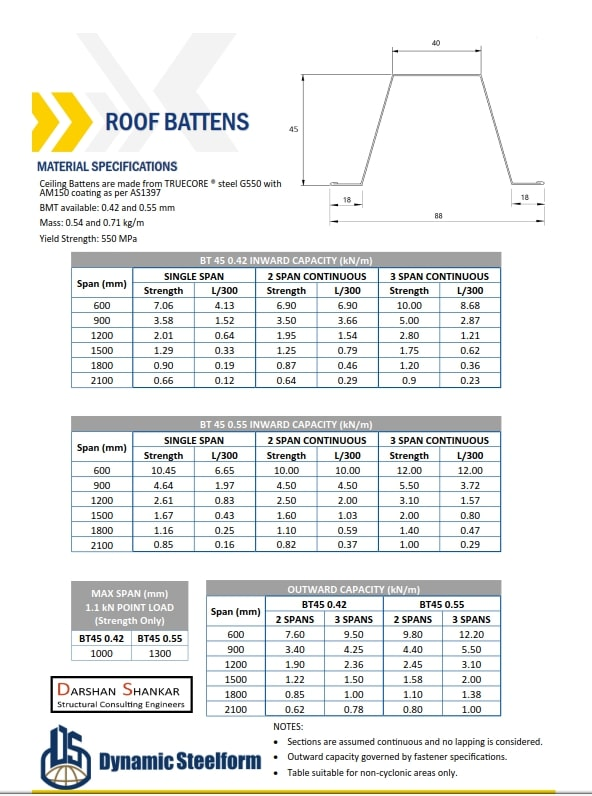 Specification sheet for roof batten dimensions