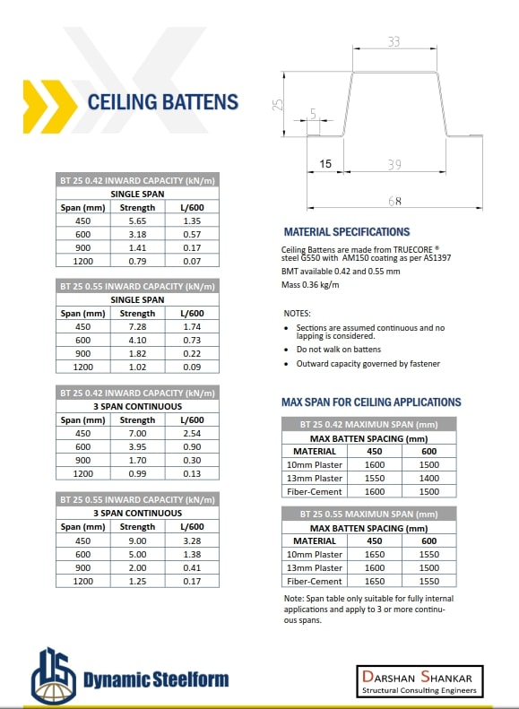 Specification sheet for ceiling batten dimensions